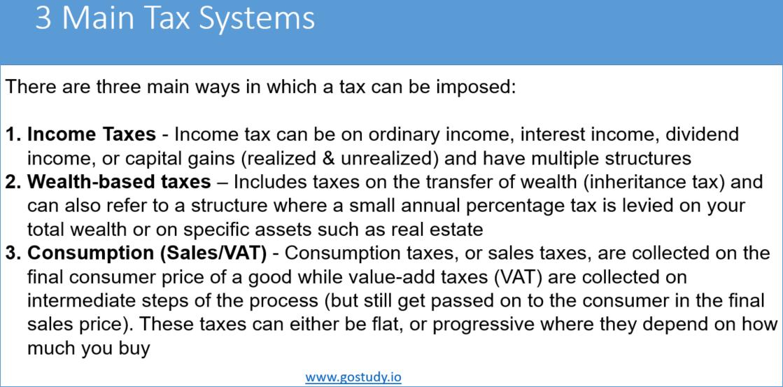 The Main Tax Systems - CFA Exam