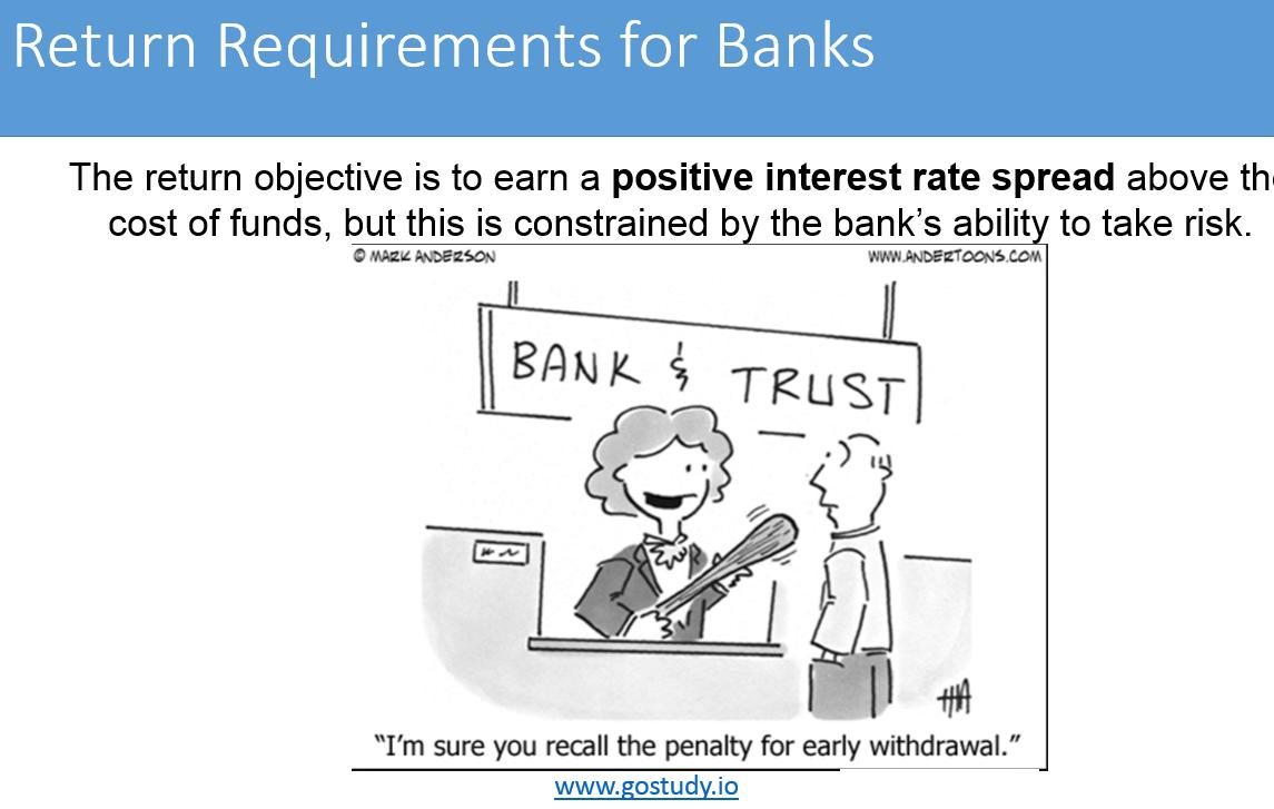 Bank - Return Objective CFA