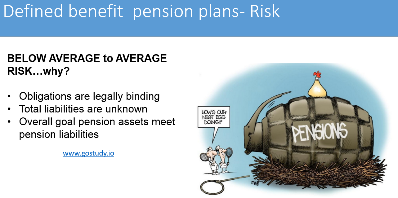 Defined Benefit Pension Plan Risk Tolerance - CFA