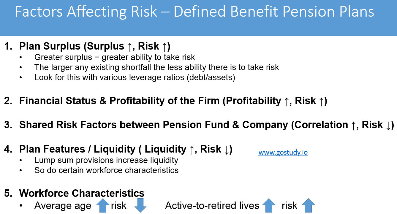 Summarizing Risk Factors for DB Plans - CFA