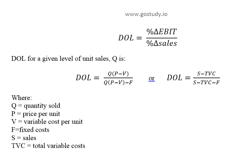 degree of operating leverage equation - CFA L1