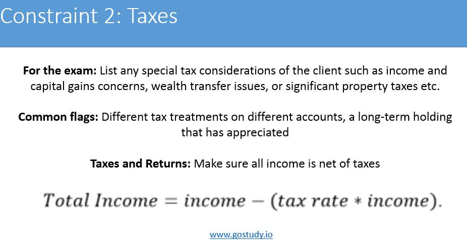 Taxes on the IPS - CFA L3