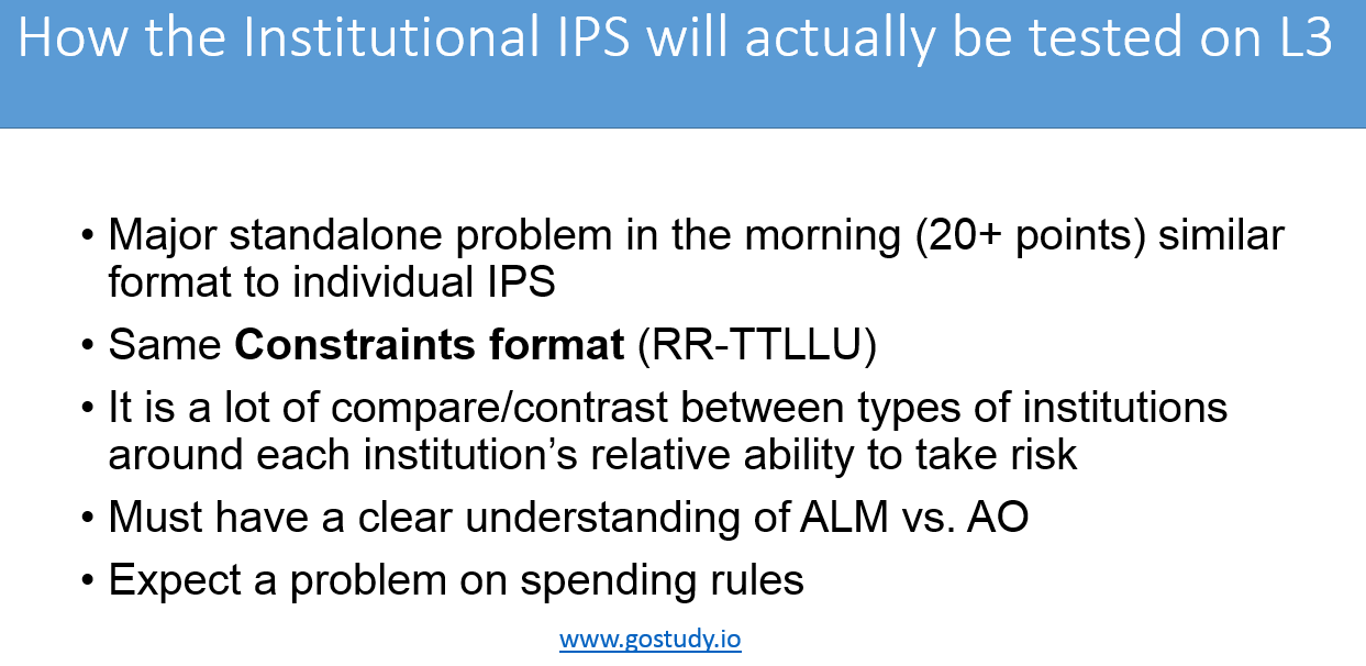 Institutional IPS CFA L3 Overview