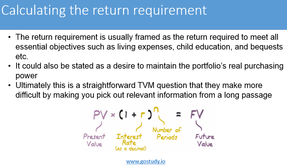 Calculating Required return - CFA l3