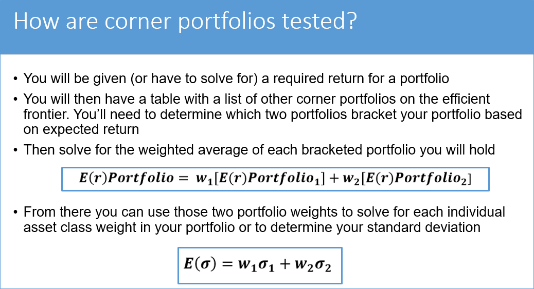 How CFA L3 tests corner portfolios