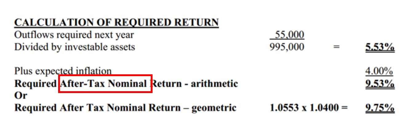 Calculating return requirement