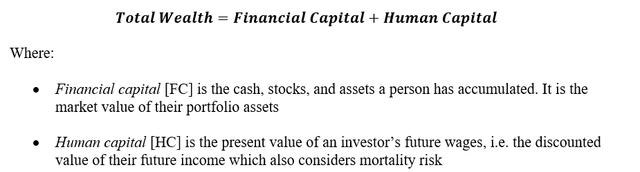Human and Financial Capital - CFA Exam